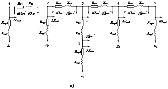 Рисунок 9.1 - Схемы замещения