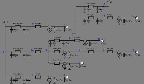 Рис 4.1 Схема замещения сети