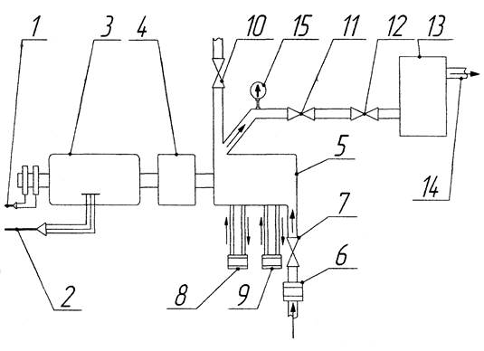 компрессорной установки (1